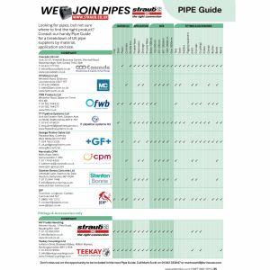 Pipe Guide 2019