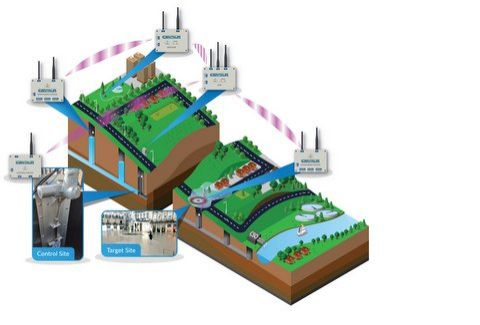 A diagram showing how CENTAUR holds back stormwater in sewers