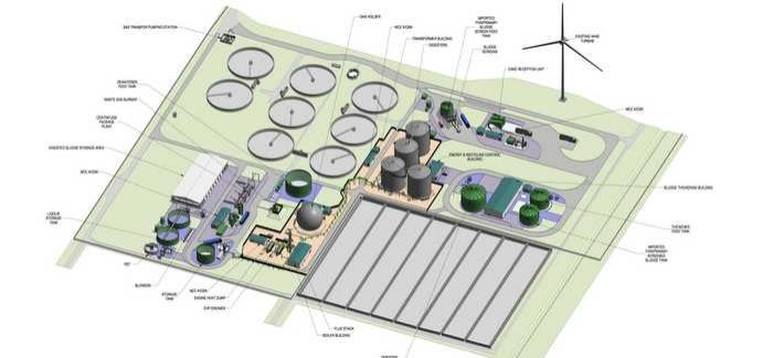 A 3D drawing of the Knostrop waste water treatment works in East Leeds